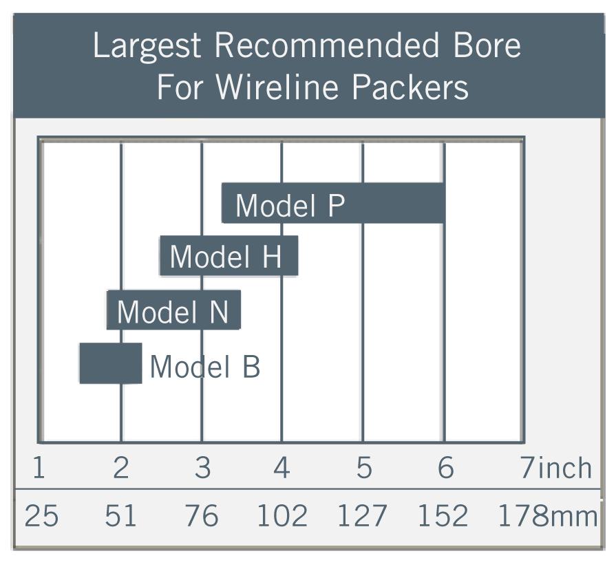 wireline2